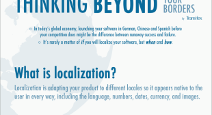 Resources: Learn About Localization